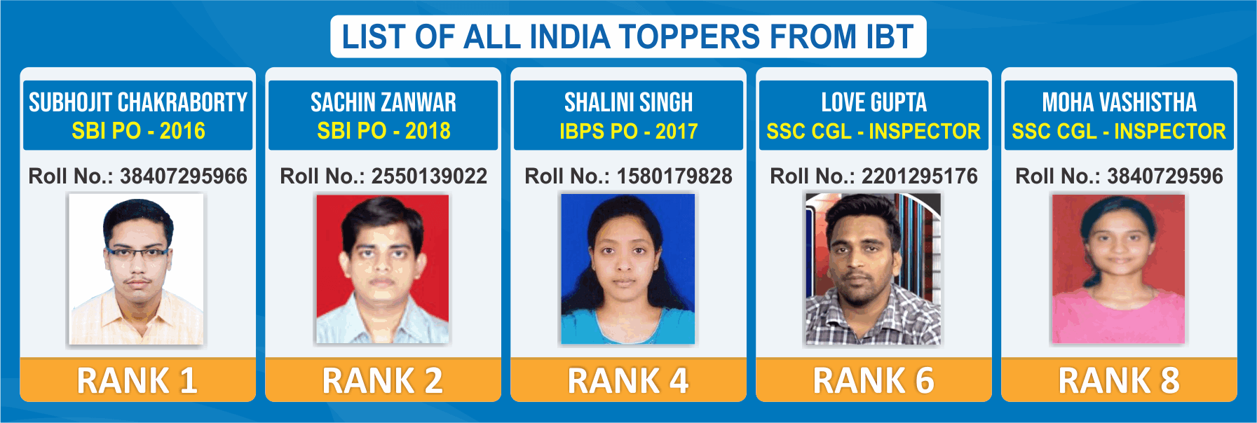 LIST OF TOPPERS FROM IBT