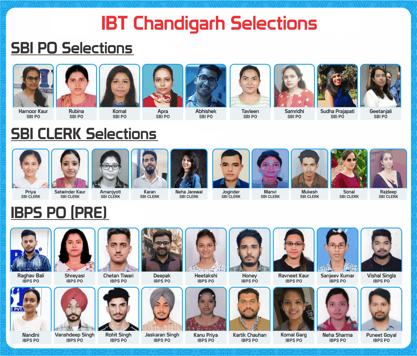 IBT Chandigarh Selections